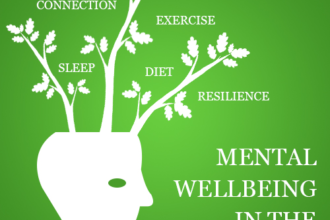 Online Mental Wellbeing in the Workplace Training