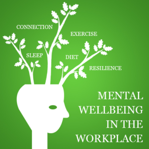 Online Training Mental Wellbeing in the Workplace