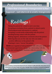 Red Flags Poster
